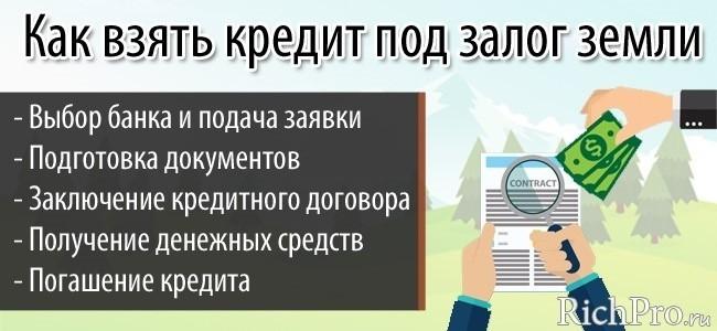 Инструкция как взять кредит под залог земельного участка (земли)