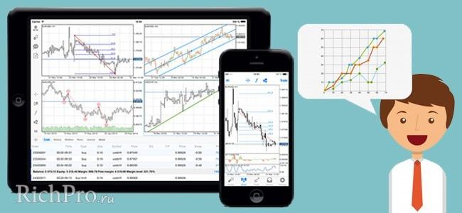 Как торговать и заработать на Форекс + стратегии и индикаторы для торговли на валютном рынке Forex