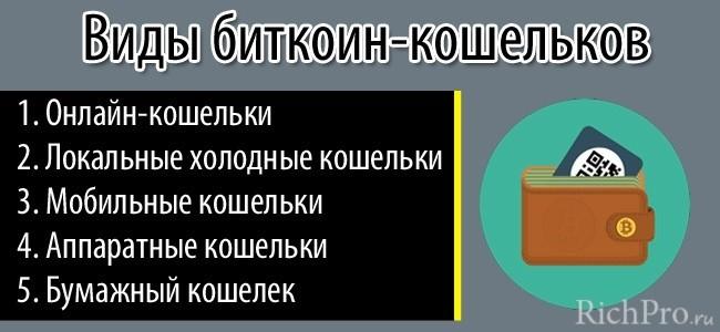 Популярные виды биткоин-кошельков - 5 типов