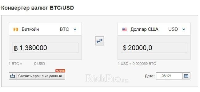 Что такое конвертер валют биткоин