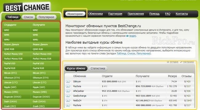 Известный мониторинг обменников BestChange