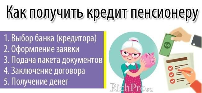 как оформить кредит пенсионеру потребительский кредит на 1000000 рублей в волгограде