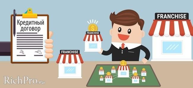 Кредит на открытие бизнеса по франшизе - плюсы и минусы оформления