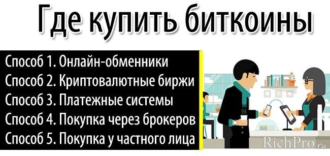 5 способов покупки биткоин за рубли