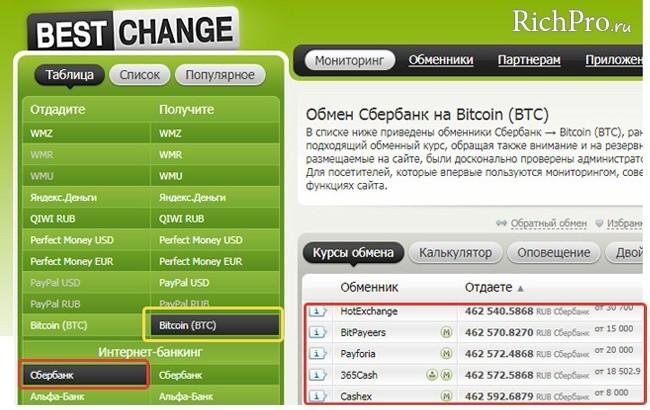 Процедура покупки биткоина через Сбербанк онлайн