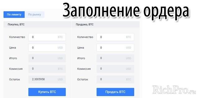 Выставление заявки на bitcoin бирже