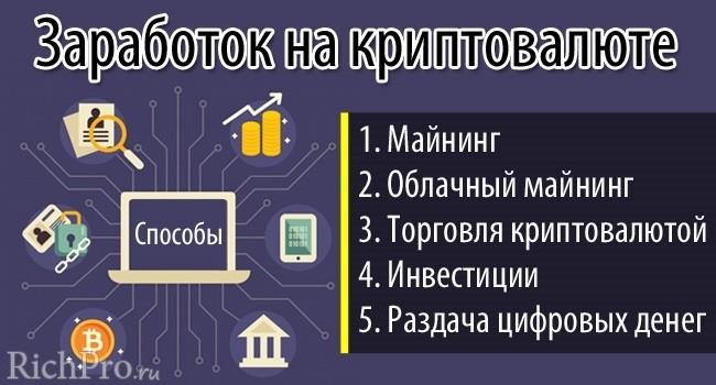 Криптовалюта - как на ней заработать (5 способов)