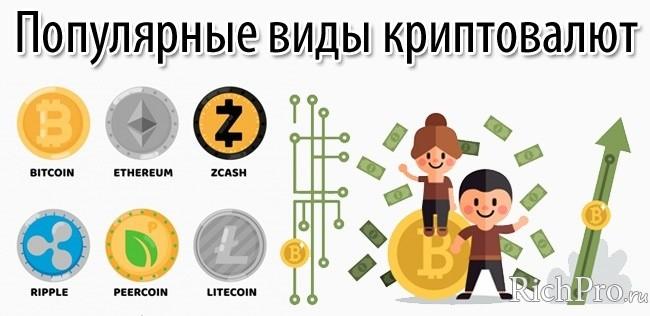 Список видов криптовалют, пользующихся популярностью