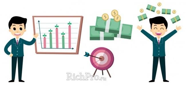 Правила инвестирования в криптовалюту