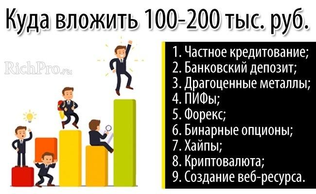 Куда вложить 100000-200000 рублей, чтобы заработать - способы