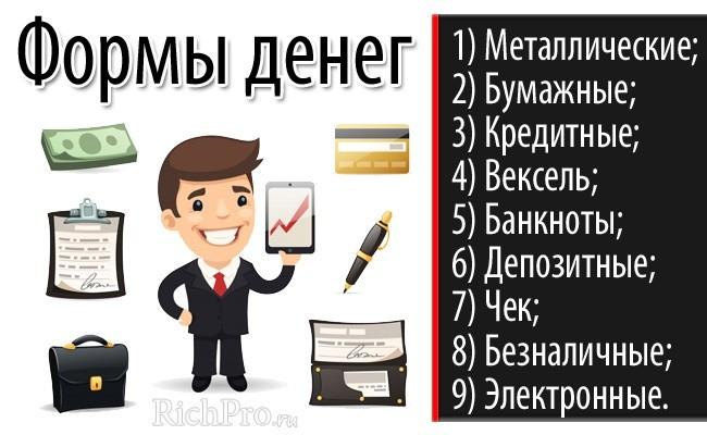 Формы денег - обзор топ-9