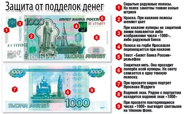 Что такое деньги - определение, виды и функции денег + история появления и развития