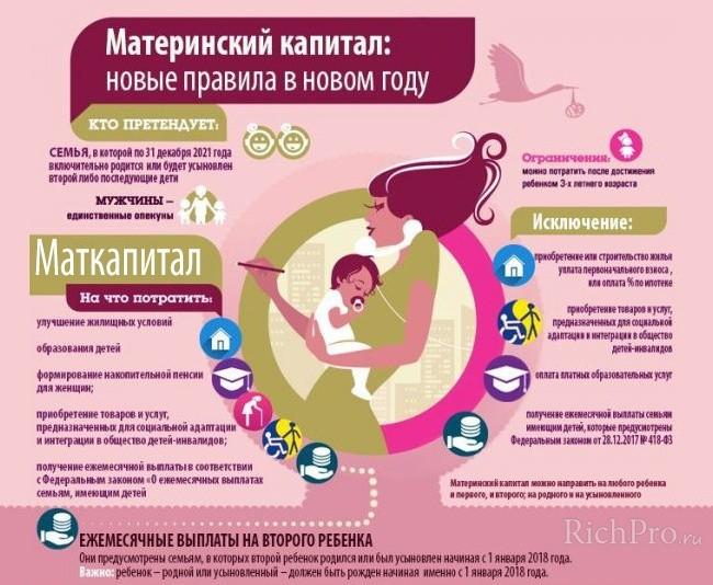 На что можно потратить / использовать материнский сертификат
