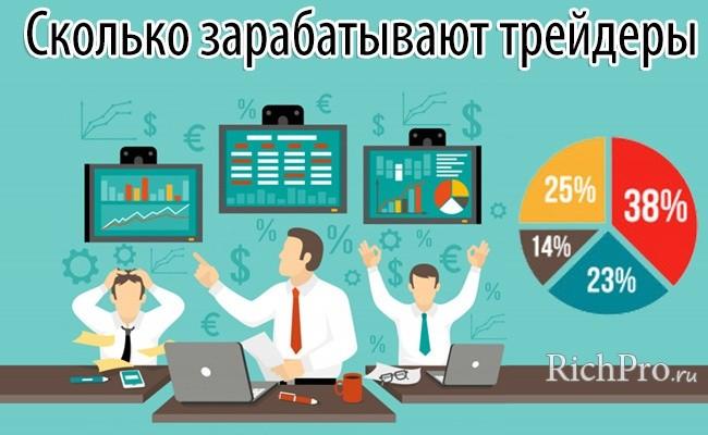 Сколько зарабатывают трейдеры в России в месяц/год - цифры и факты
