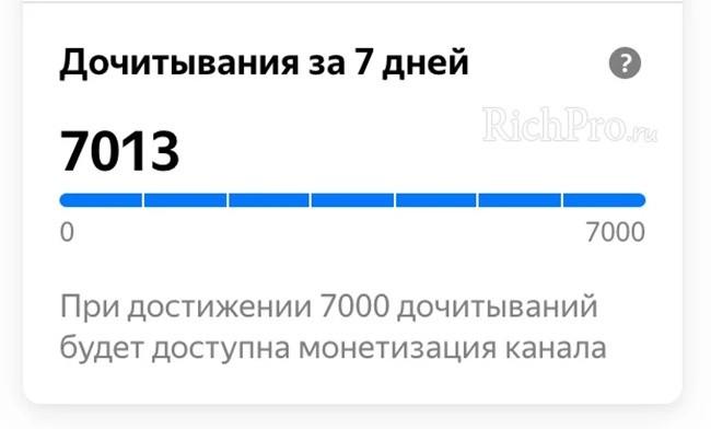 Подключение монетизации в Яндекс.Дзен